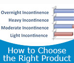 Choosing the Right Product